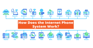 How Does the Internet Phone System Work?