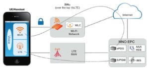 wifi_calling_how it works